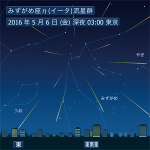 みずがめ座流星群2016.png